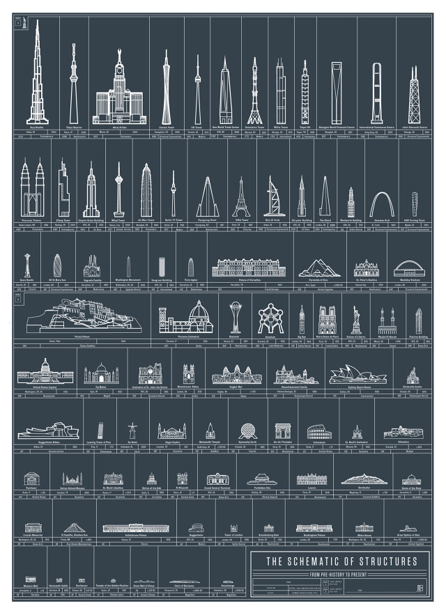 Mankind's Greatest Architectural Achievements Since Prehistory   Co.Design   business + design